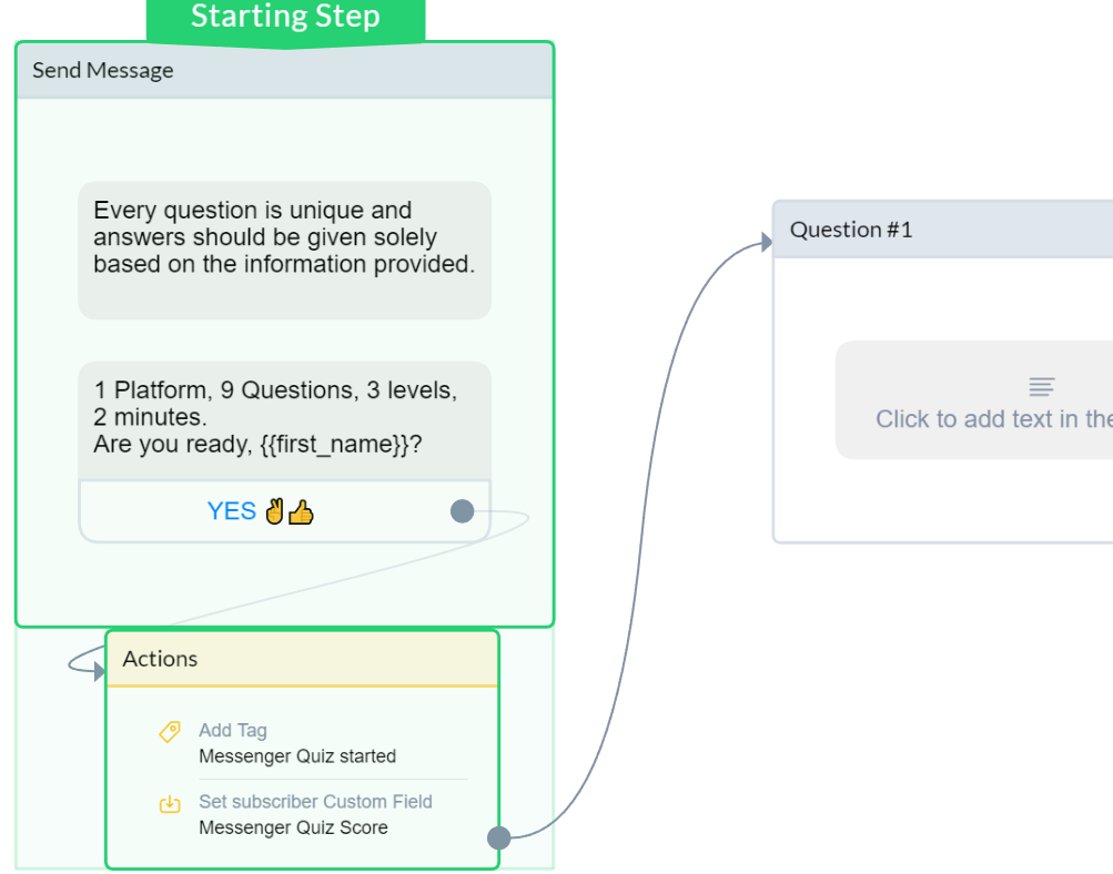 Create Your First Chatbot Quiz | Flow builder visual example
