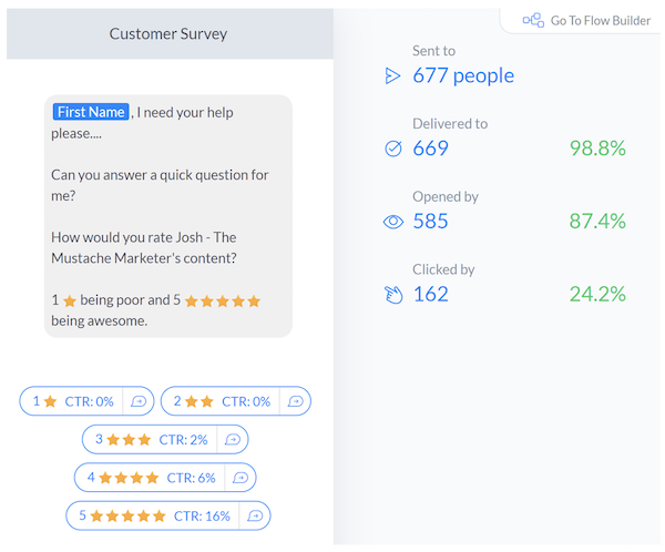 generate customer reviews   generate facebook business page reviews using manychat bots