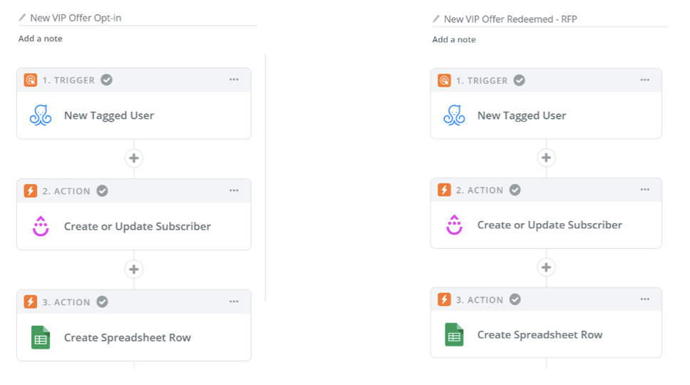 Zapier Trigger and Actions for Rapid Fired Pizza   Restaurant Chatbot Strategy