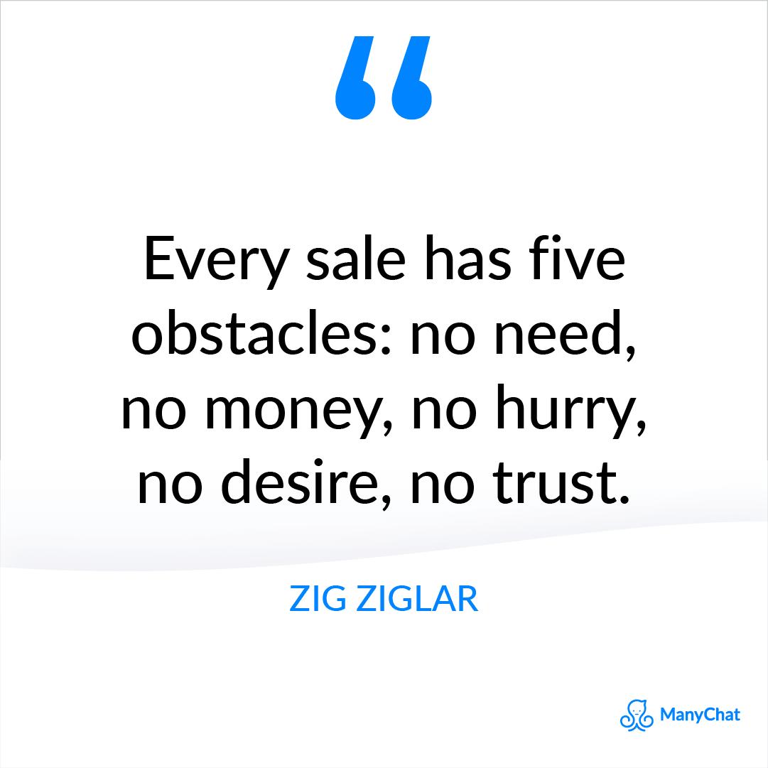 Zig Ziglar Sales Quote