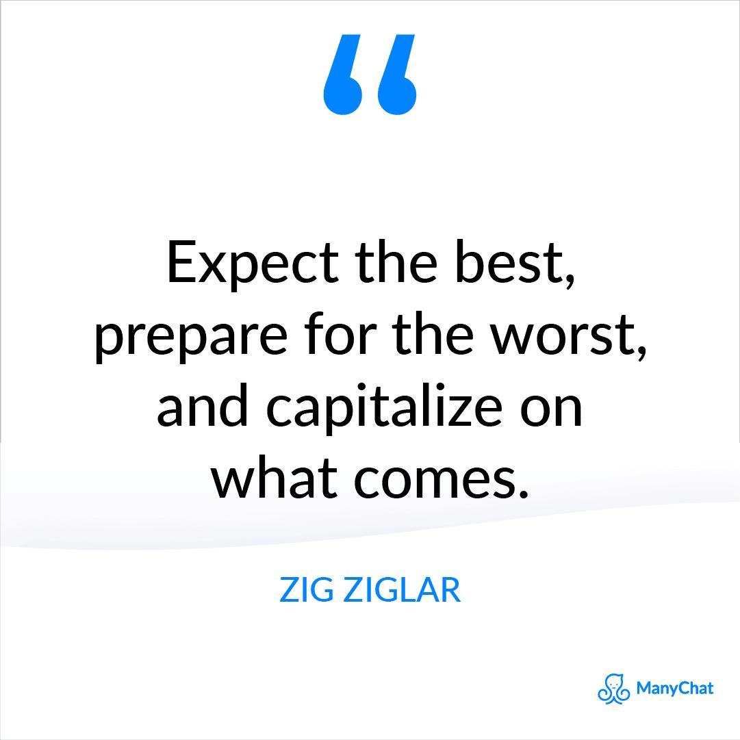 Best Zig Ziglar Quote