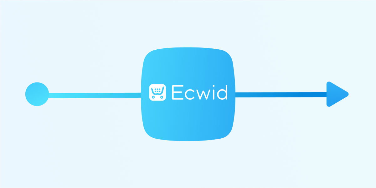 Ecwid Integration and ManyChat
