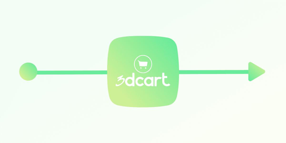 3dcart integrations