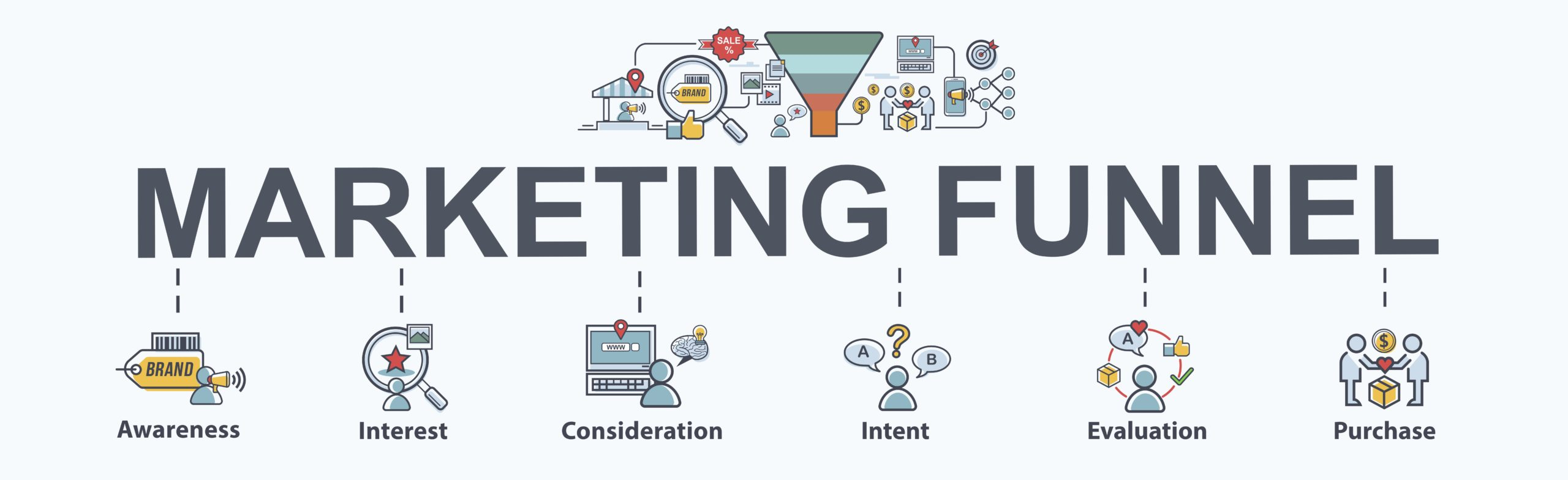 Transactional Email - Marketing Funnel