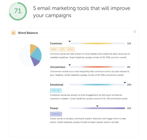 Email Marketing Tools - CoSchedule Headline Optimizer - Second